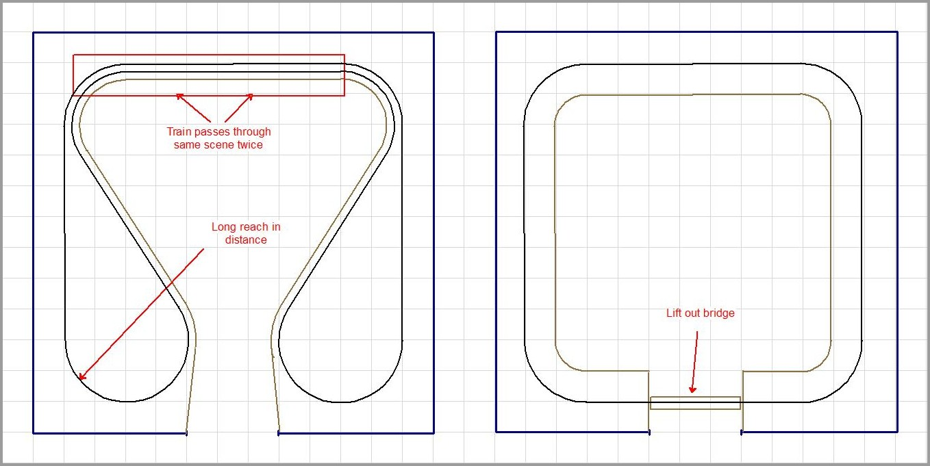 Removable Bridge Plans For Train Track Wiring Those Of Us Who Want A Continuous Run Design Typically Have Two Options Lets Talk About How When You Weigh The Pros And Cons Choice Becomes Obvious