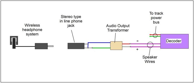 Wireless HeadphonesGraphicSm