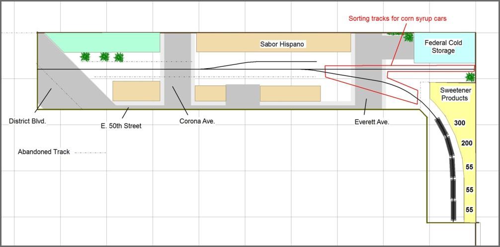 Los Angeles-Junction-Railway-Trackplan